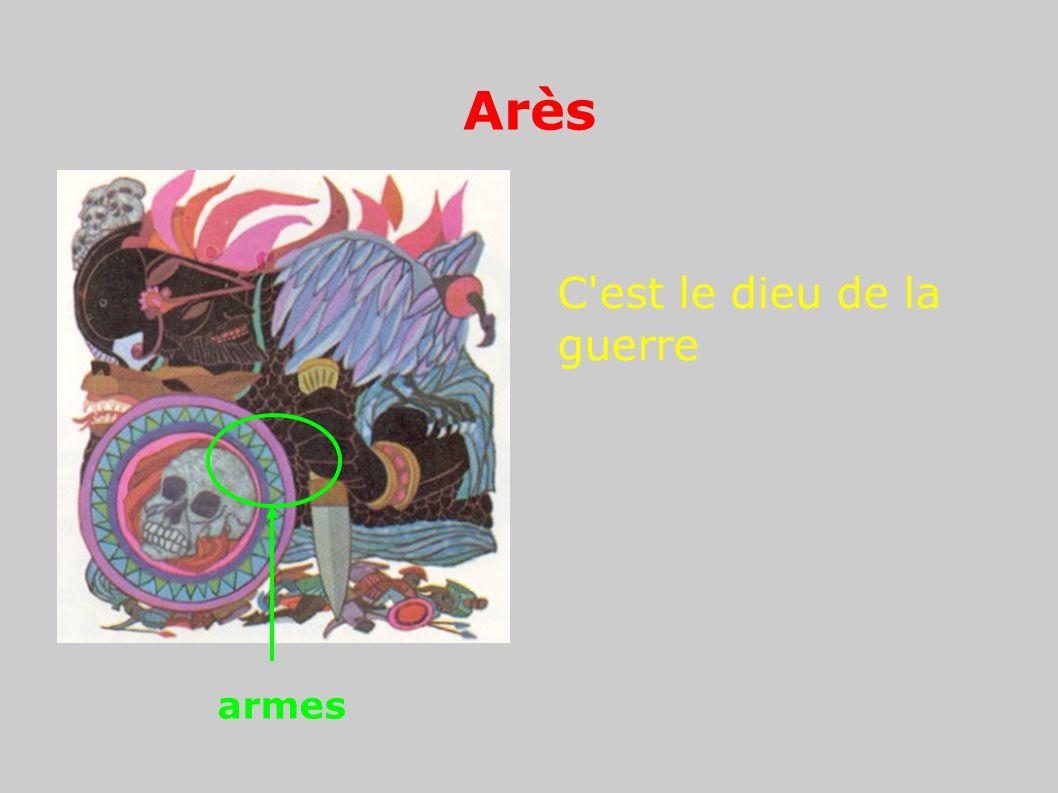 Arès C est le dieu de la guerre armes