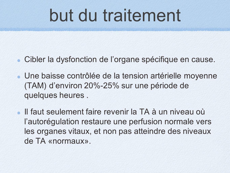 but du traitement Cibler la dysfonction de l'organe spécifique en cause.