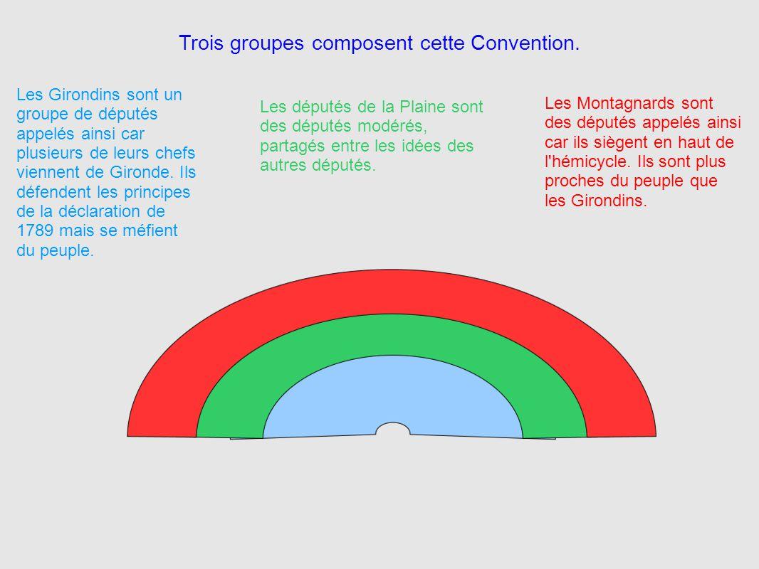 Trois groupes composent cette Convention.