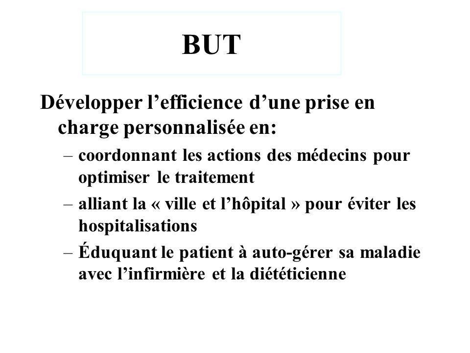 BUT Développer l'efficience d'une prise en charge personnalisée en: