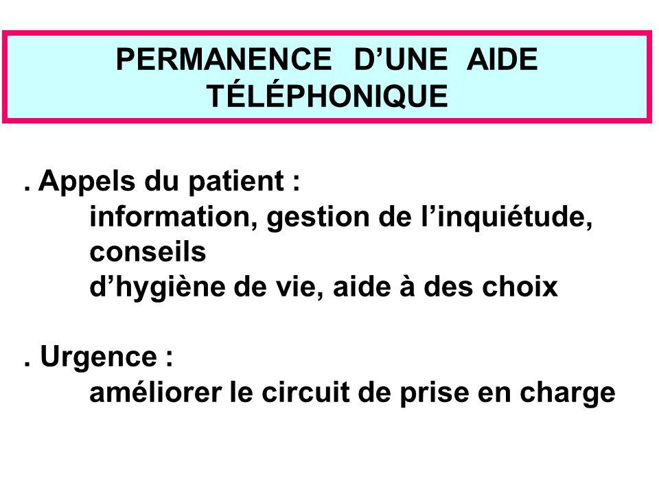 PERMANENCE D'UNE AIDE TÉLÉPHONIQUE
