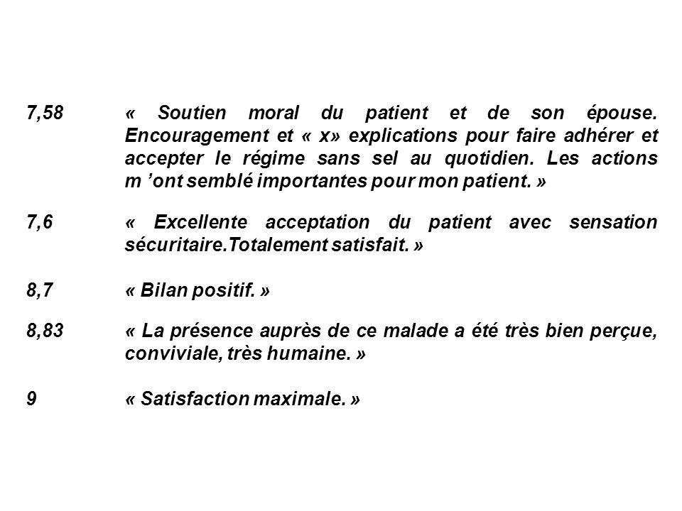 7,58. « Soutien moral du patient et de son épouse