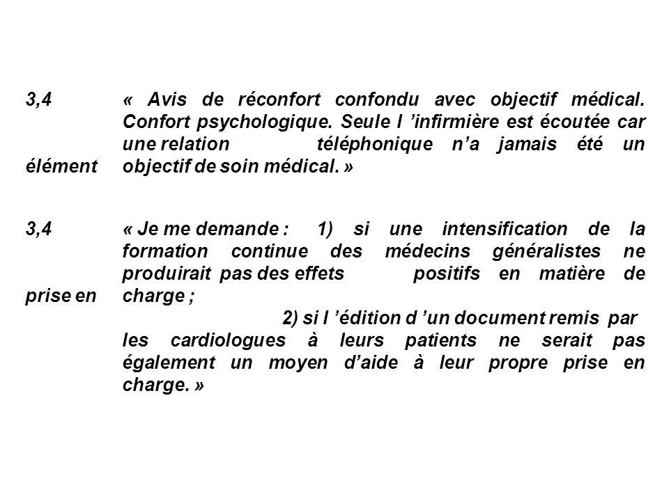 3,4. « Avis de réconfort confondu avec objectif médical