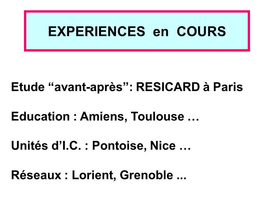 EXPERIENCES en COURS Etude avant-après : RESICARD à Paris