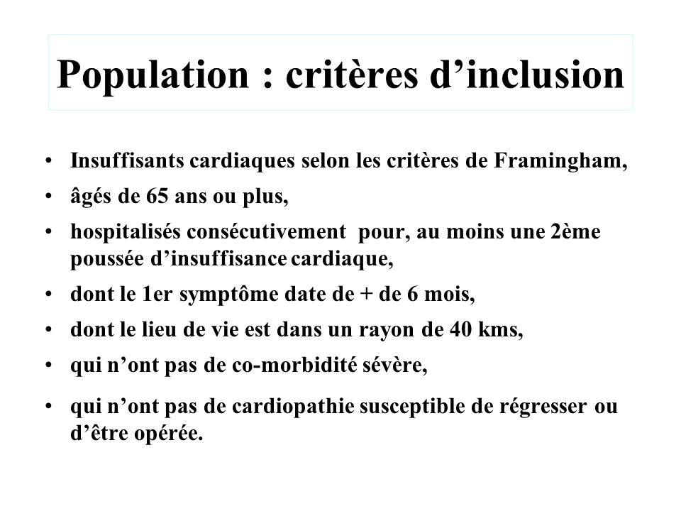 Population : critères d'inclusion