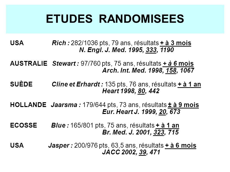 ETUDES RANDOMISEES USA Rich : 282/1036 pts, 79 ans, résultats + à 3 mois N. Engl. J. Med. 1995, 333, 1190.
