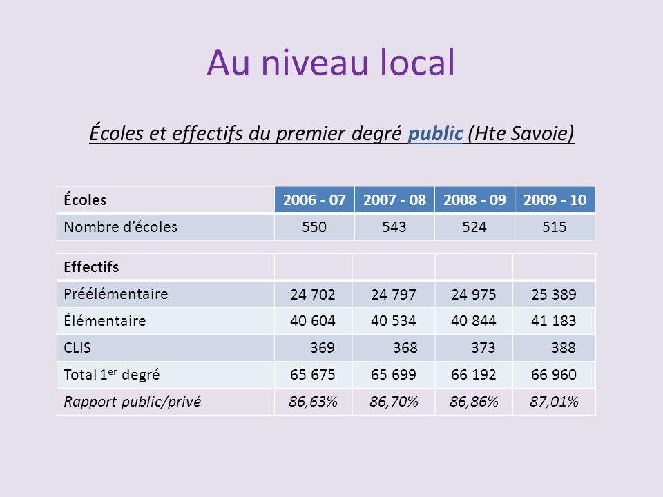 Écoles et effectifs du premier degré public (Hte Savoie)