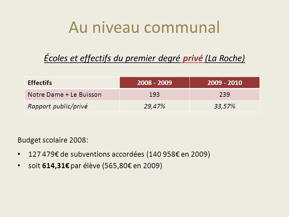Écoles et effectifs du premier degré privé (La Roche)