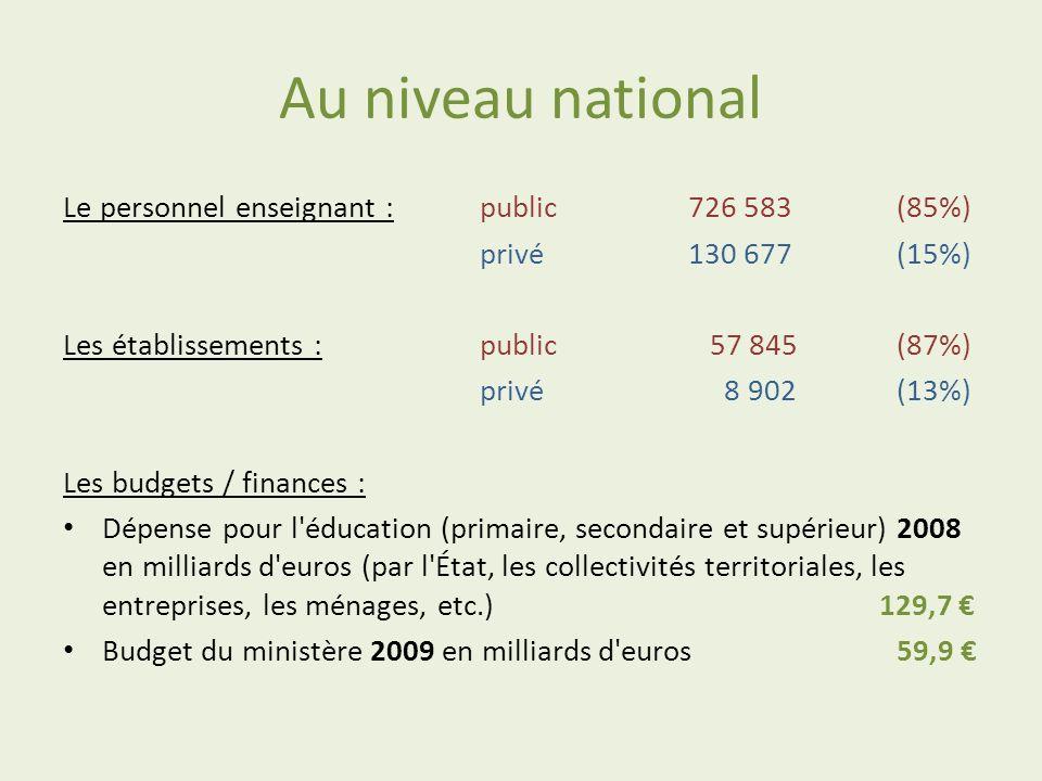 Au niveau national Le personnel enseignant : public 726 583 (85%)