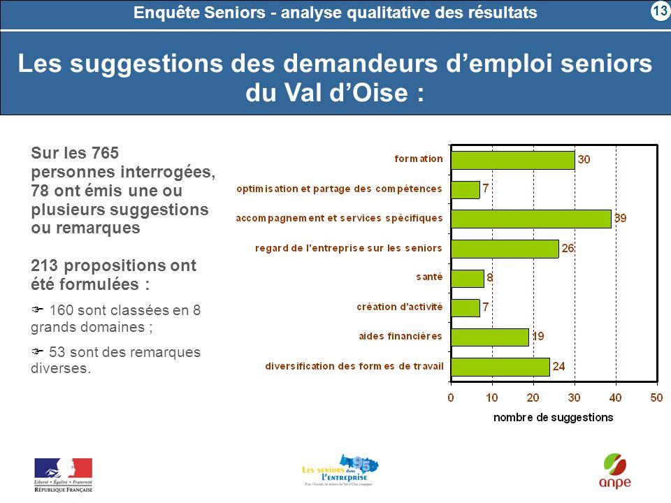 Les suggestions des demandeurs d'emploi seniors du Val d'Oise :