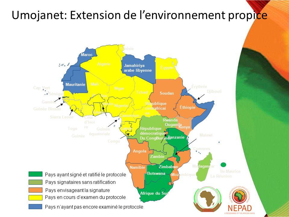 Umojanet: Extension de l'environnement propice