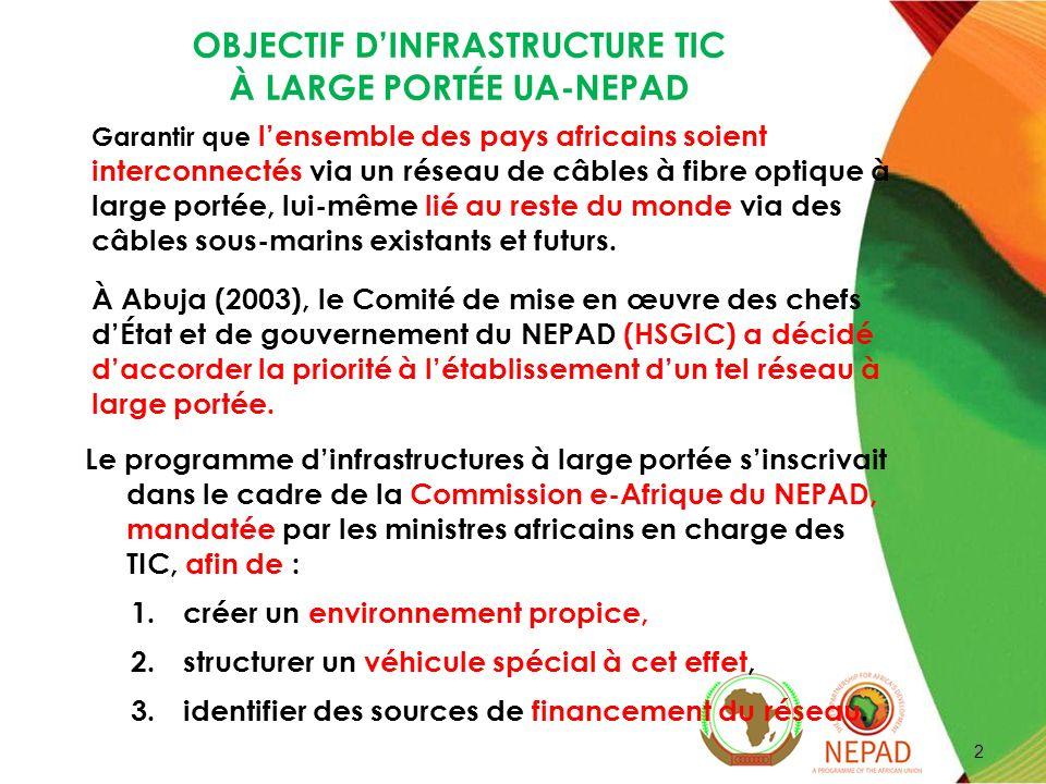 OBJECTIF D'INFRASTRUCTURE TIC À LARGE PORTÉE UA-NEPAD