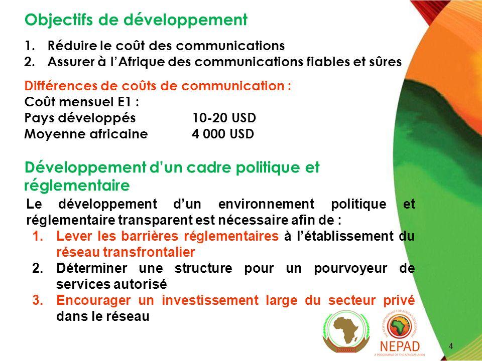 Objectifs de développement 1. Réduire le coût des communications 2