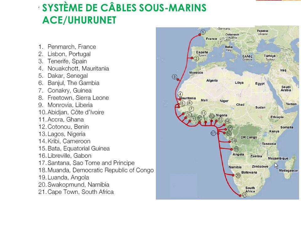 SYSTÈME DE CÂBLES SOUS-MARINS ACE/UHURUNET