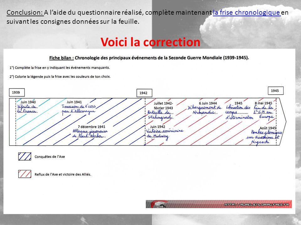 Conclusion: A l'aide du questionnaire réalisé, complète maintenant la frise chronologique en suivant les consignes données sur la feuille.