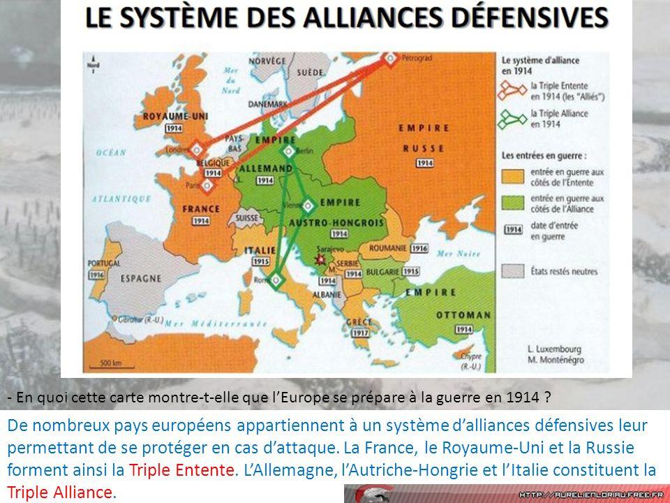 - En quoi cette carte montre-t-elle que l'Europe se prépare à la guerre en 1914