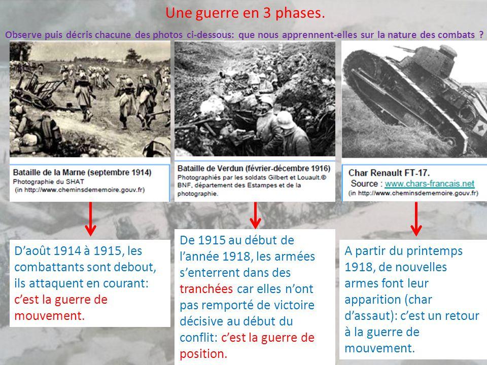 Une guerre en 3 phases. Observe puis décris chacune des photos ci-dessous: que nous apprennent-elles sur la nature des combats