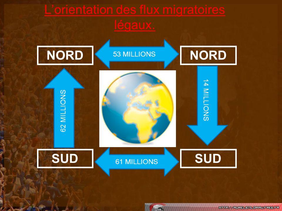 L'orientation des flux migratoires légaux.