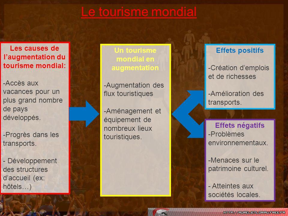 Le tourisme mondial Les causes de l'augmentation du tourisme mondial: