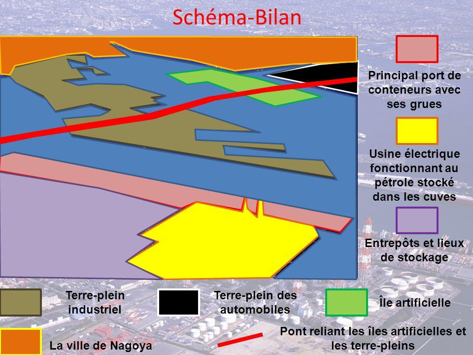 Schéma-Bilan Principal port de conteneurs avec ses grues