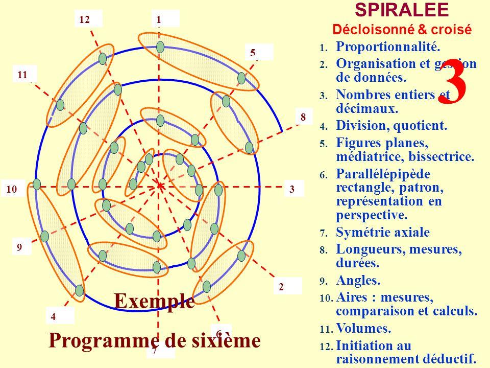 3 Exemple Programme de sixième SPIRALEE Proportionnalité.