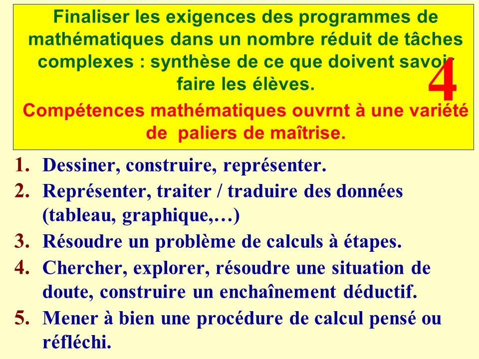 Compétences mathématiques ouvrnt à une variété de paliers de maîtrise.
