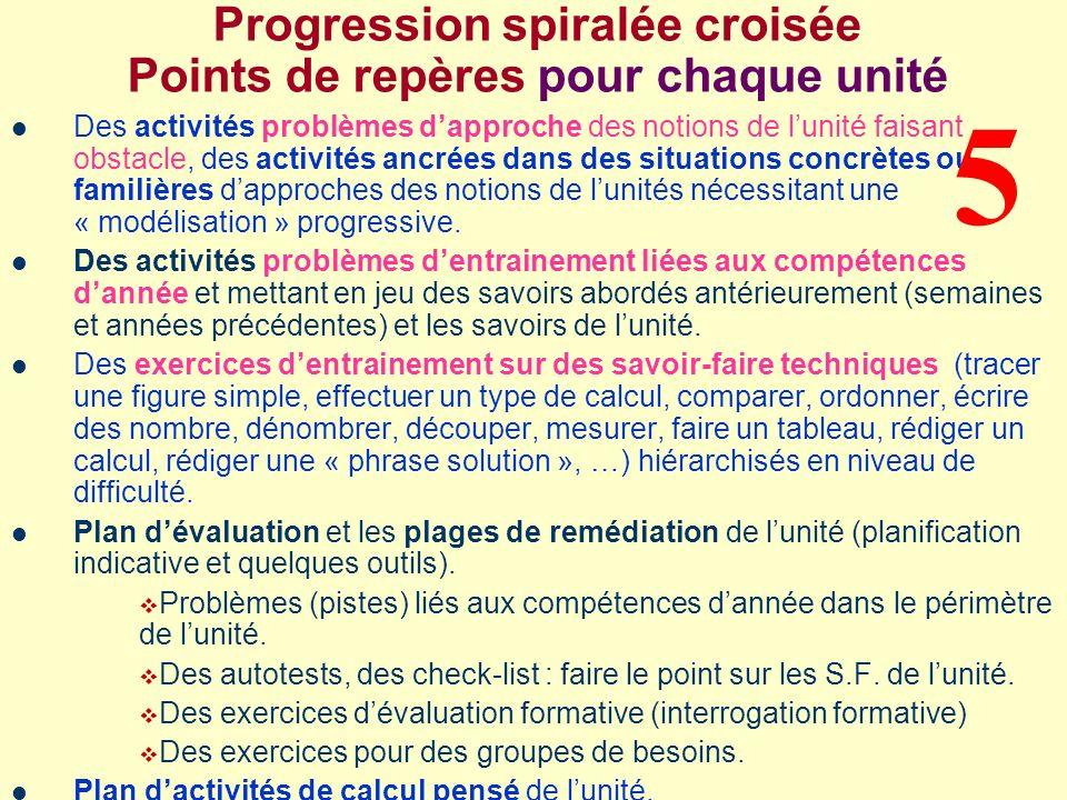 Progression spiralée croisée Points de repères pour chaque unité