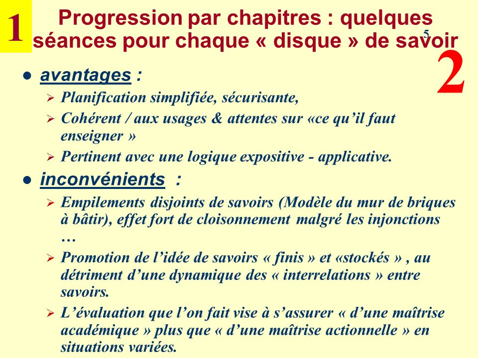 1 Progression par chapitres : quelques séances pour chaque « disque » de savoir. 5. 2. avantages :