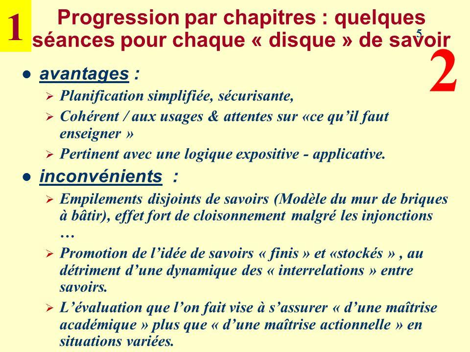 1Progression par chapitres : quelques séances pour chaque « disque » de savoir. 5. 2. avantages : Planification simplifiée, sécurisante,