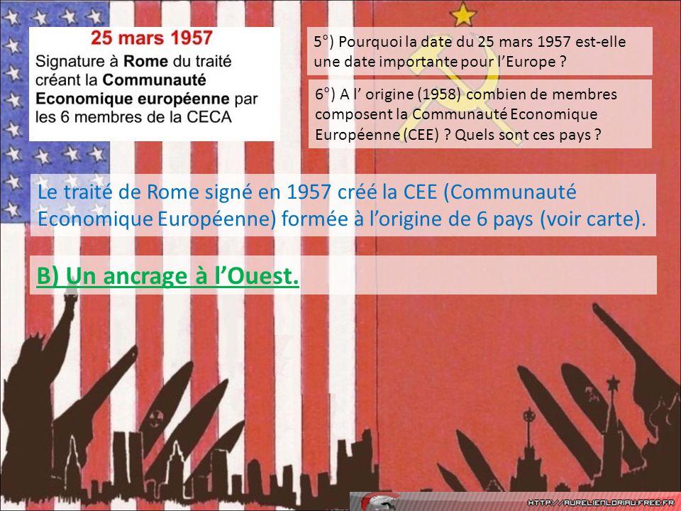 5°) Pourquoi la date du 25 mars 1957 est-elle une date importante pour l'Europe
