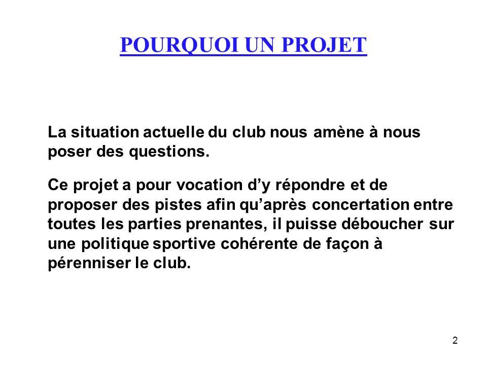 POURQUOI UN PROJET La situation actuelle du club nous amène à nous poser des questions.
