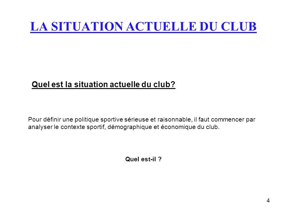 LA SITUATION ACTUELLE DU CLUB