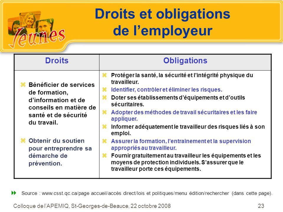 Droits et obligations de l'employeur