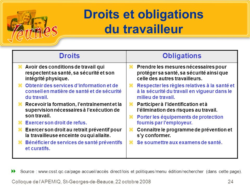 Droits et obligations du travailleur