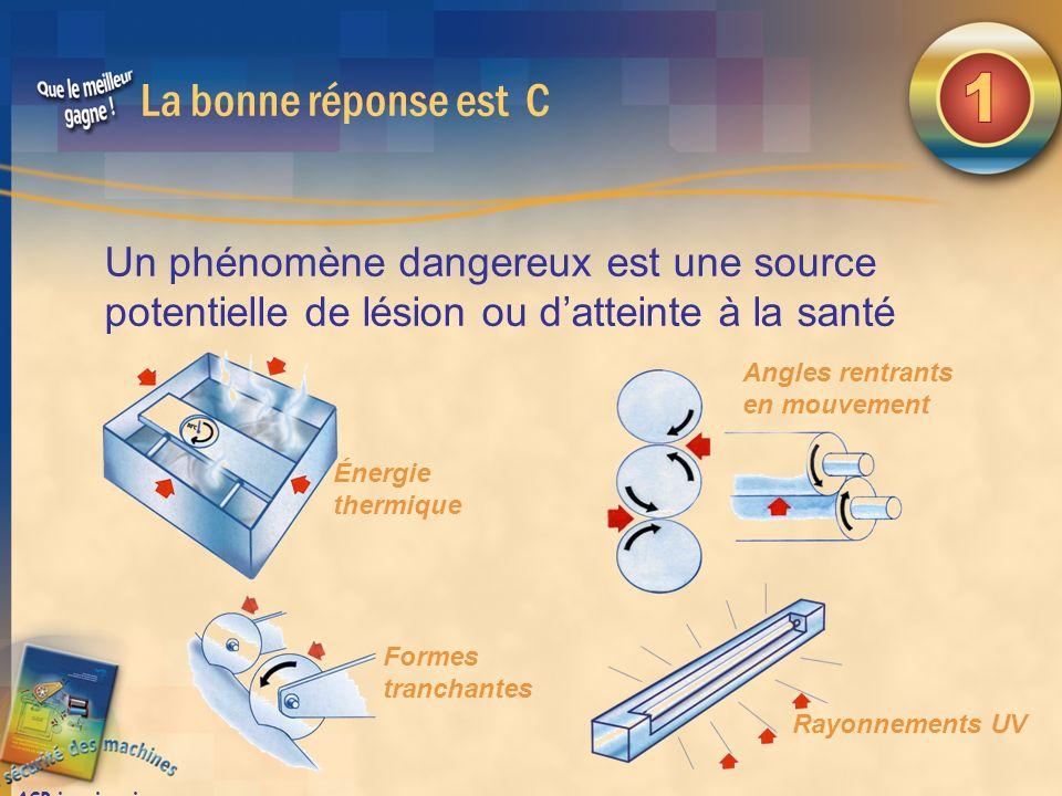La bonne réponse est C 1. Un phénomène dangereux est une source potentielle de lésion ou d'atteinte à la santé.