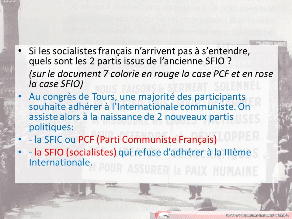 Si les socialistes français n'arrivent pas à s'entendre, quels sont les 2 partis issus de l'ancienne SFIO