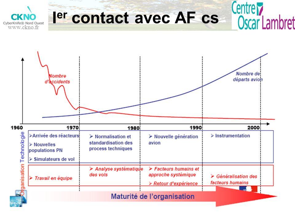 Ier contact avec AF cs