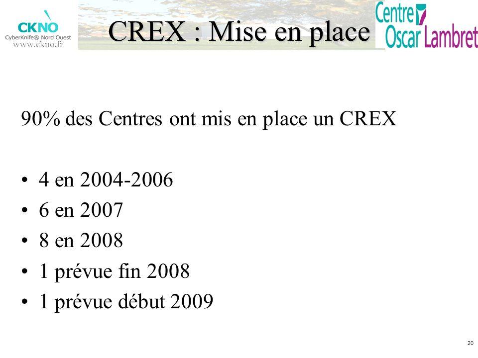 CREX : Mise en place 90% des Centres ont mis en place un CREX