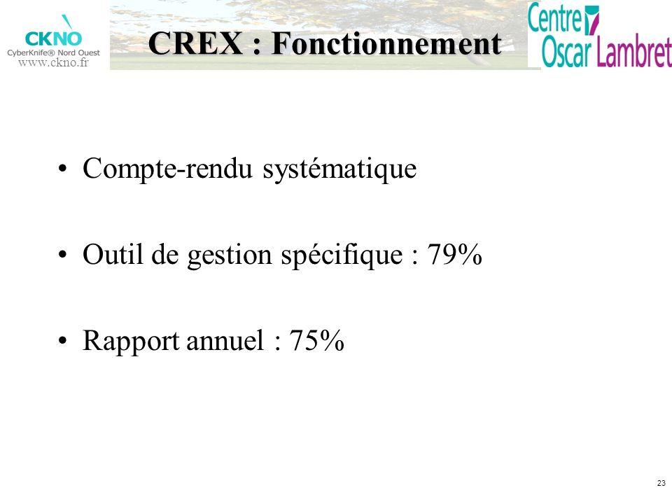 CREX : Fonctionnement Compte-rendu systématique