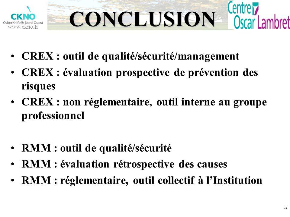 CONCLUSION CREX : outil de qualité/sécurité/management