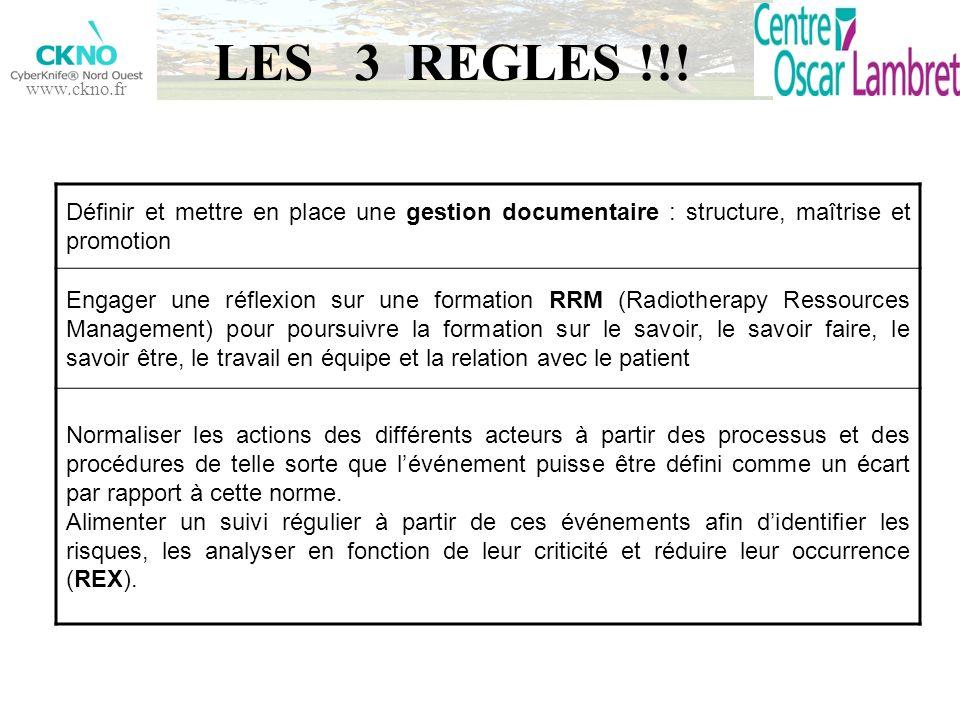 LES 3 REGLES !!! Définir et mettre en place une gestion documentaire : structure, maîtrise et promotion.