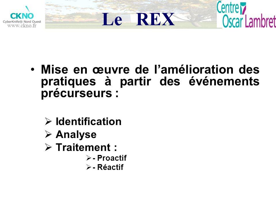 Le REX Mise en œuvre de l'amélioration des pratiques à partir des événements précurseurs : Identification.