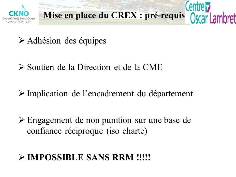 Mise en place du CREX : pré-requis
