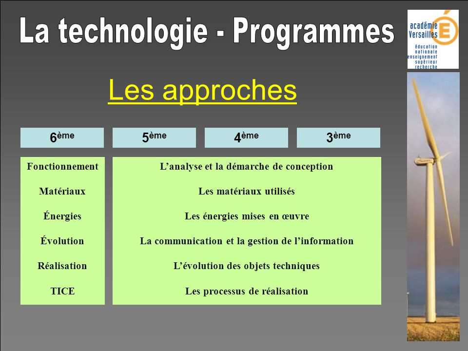 Les approches La technologie - Programmes 6ème 5ème 4ème 3ème