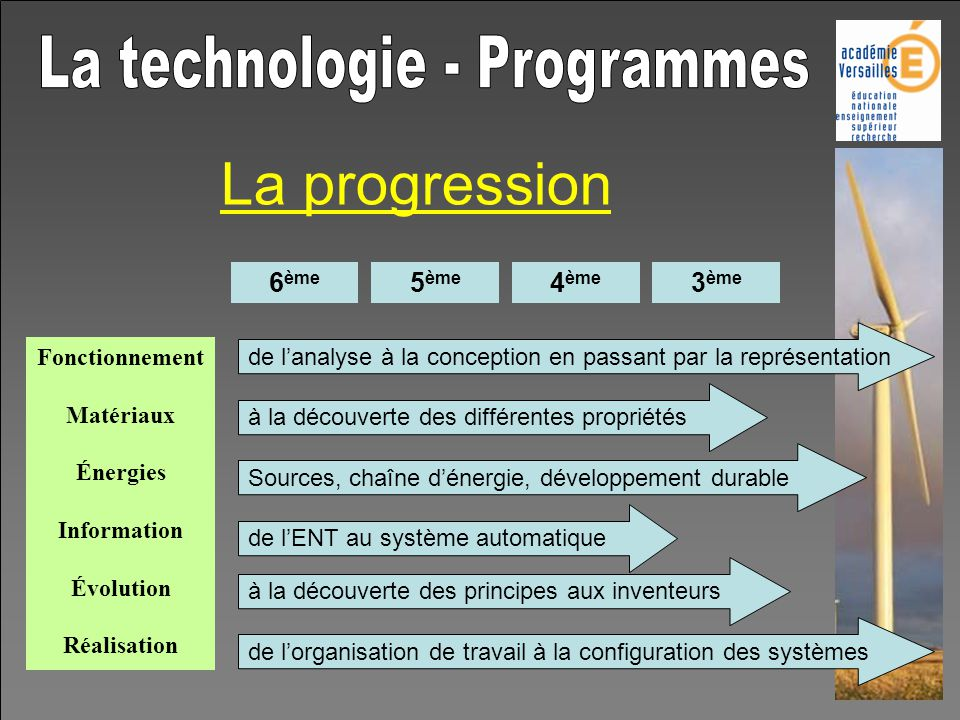 La technologie - Programmes