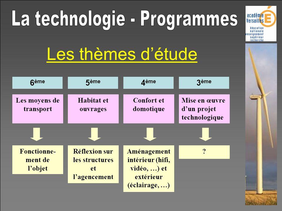 Les thèmes d'étude La technologie - Programmes 6ème 5ème 4ème 3ème