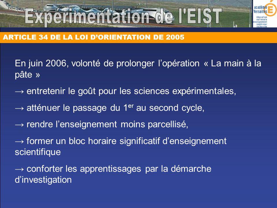 Expérimentation de l EIST