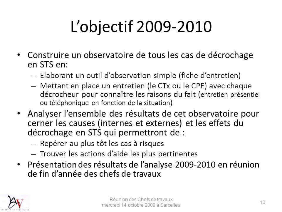 Réunion des Chefs de travaux mercredi 14 octobre 2009 à Sarcelles