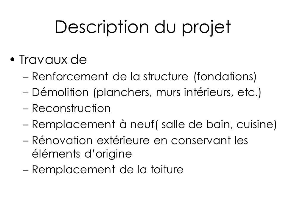 Description du projet Travaux de