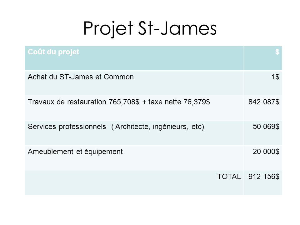 Projet St-James Coût du projet $ Achat du ST-James et Common 1$